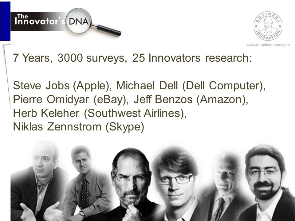 7 Years, 3000 surveys, 25 Innovators research: