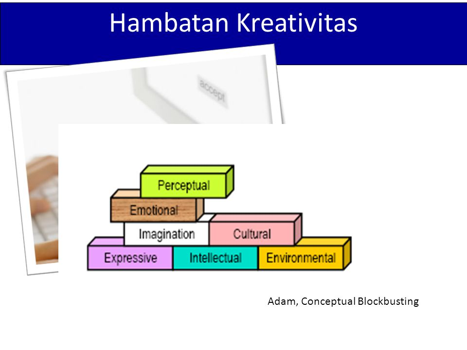 Hambatan Kreativitas Adam, Conceptual Blockbusting