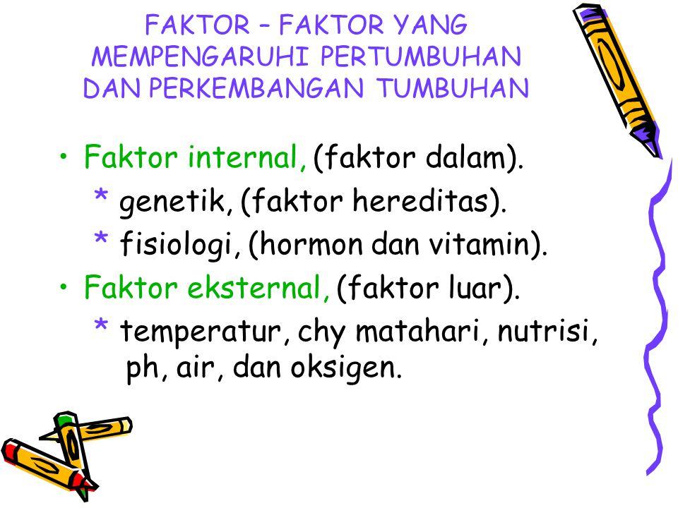 Faktor internal, (faktor dalam). * genetik, (faktor hereditas).