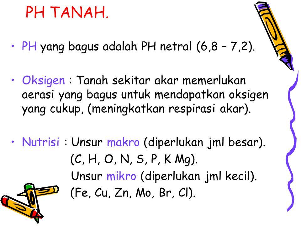 PH TANAH. PH yang bagus adalah PH netral (6,8 – 7,2).