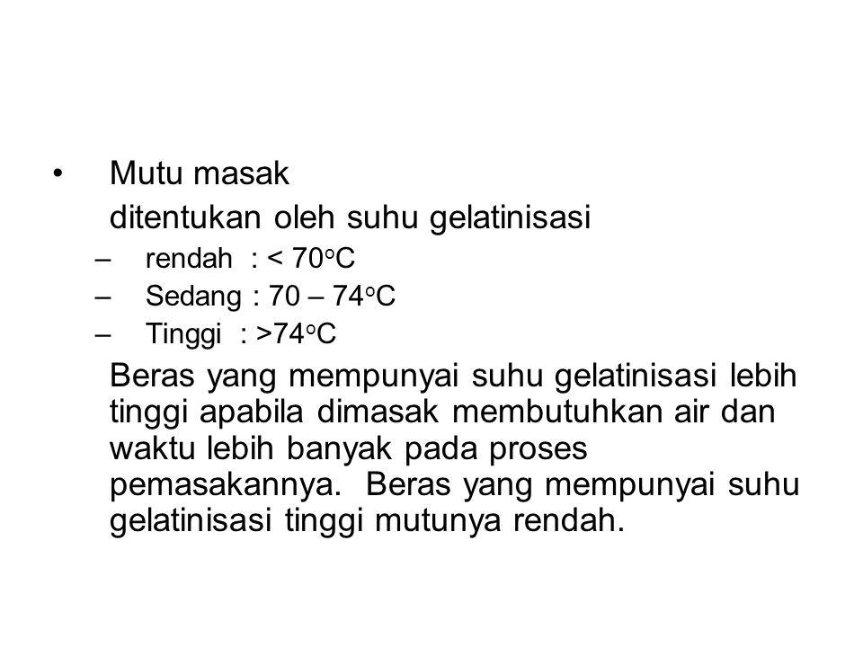ditentukan oleh suhu gelatinisasi