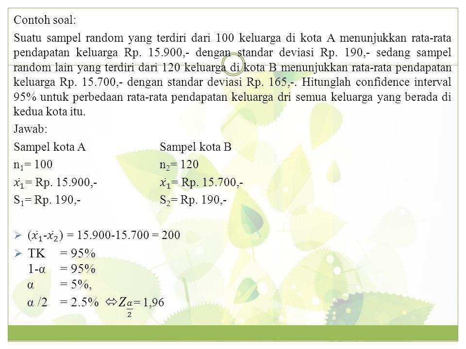 TK = 95% 1-α = 95% α = 5%, α /2 = 2.5%  𝑍 𝛼 2 = 1,96 Contoh soal: