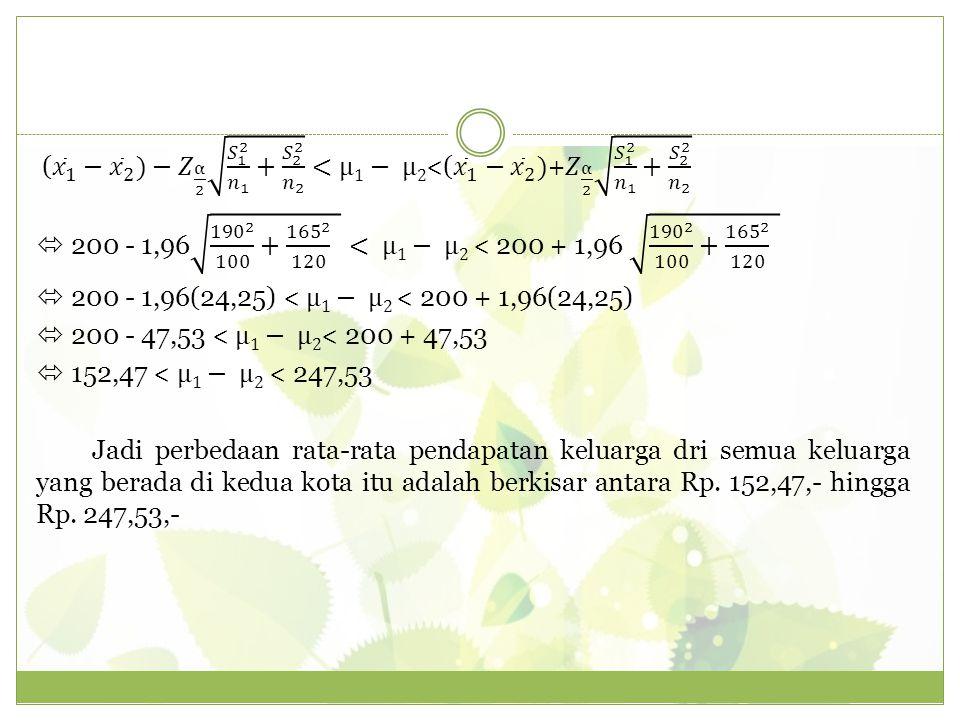 ( 𝑥 1 − 𝑥 2 )− 𝑍 α 2 𝑆 1 2 𝑛 1 + 𝑆 2 2 𝑛 2 <µ1− µ2<( 𝑥 1 − 𝑥 2 )+ 𝑍 α 2 𝑆 1 2 𝑛 1 + 𝑆 2 2 𝑛 2  200 - 1,96 190 2 100 + 165 2 120 < µ1− µ2 < 200 + 1,96 190 2 100 + 165 2 120  200 - 1,96(24,25) < µ1− µ2 < 200 + 1,96(24,25)  200 - 47,53 < µ1− µ2< 200 + 47,53  152,47 < µ1− µ2 < 247,53 Jadi perbedaan rata-rata pendapatan keluarga dri semua keluarga yang berada di kedua kota itu adalah berkisar antara Rp.