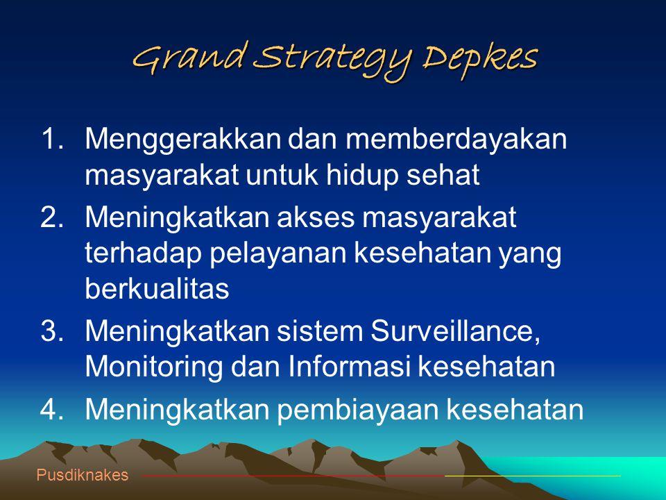 Grand Strategy Depkes Menggerakkan dan memberdayakan masyarakat untuk hidup sehat.