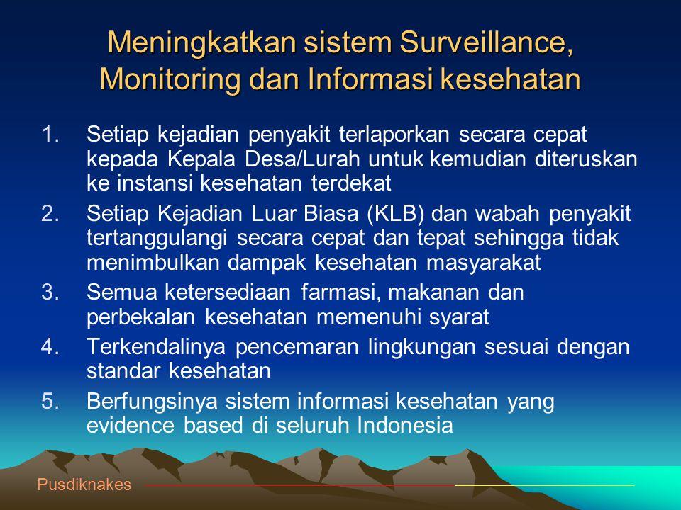 Meningkatkan sistem Surveillance, Monitoring dan Informasi kesehatan