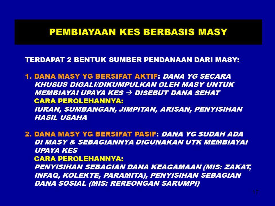 PEMBIAYAAN KES BERBASIS MASY