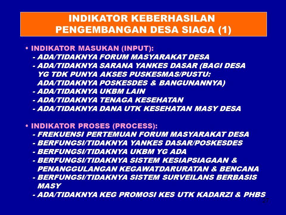 INDIKATOR KEBERHASILAN PENGEMBANGAN DESA SIAGA (1)