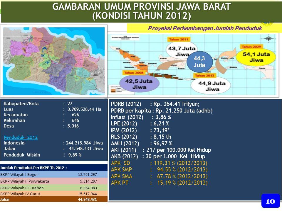 GAMBARAN UMUM PROVINSI JAWA BARAT (KONDISI TAHUN 2012)