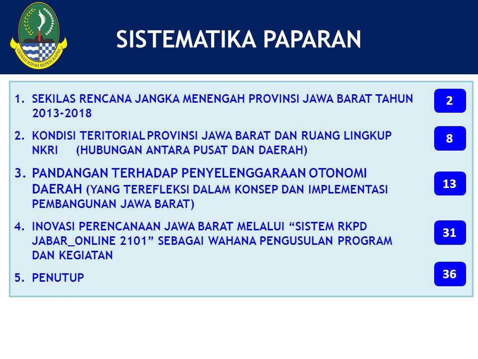 SISTEMATIKA PAPARAN SEKILAS RENCANA JANGKA MENENGAH PROVINSI JAWA BARAT TAHUN 2013-2018.
