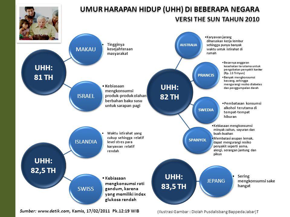 UHH: 81 TH UHH: 82 TH UHH: 82,5 TH UHH: 83,5 TH