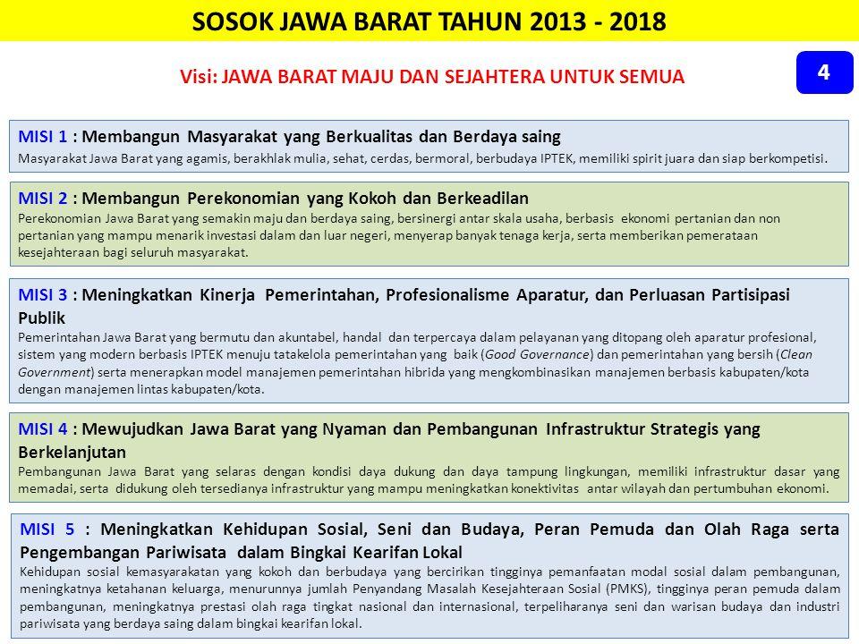 SOSOK JAWA BARAT TAHUN 2013 - 2018