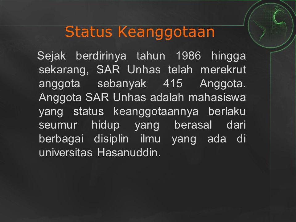 Status Keanggotaan