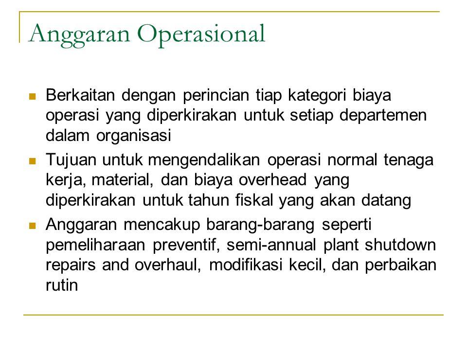 Anggaran Operasional Berkaitan dengan perincian tiap kategori biaya operasi yang diperkirakan untuk setiap departemen dalam organisasi.