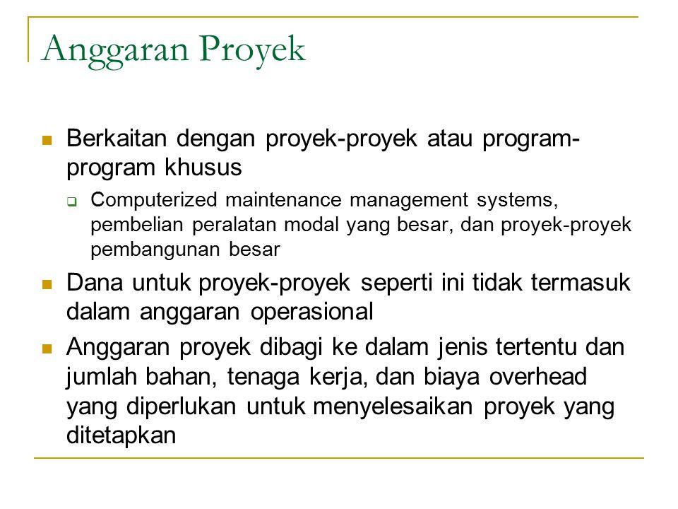 Anggaran Proyek Berkaitan dengan proyek-proyek atau program-program khusus.