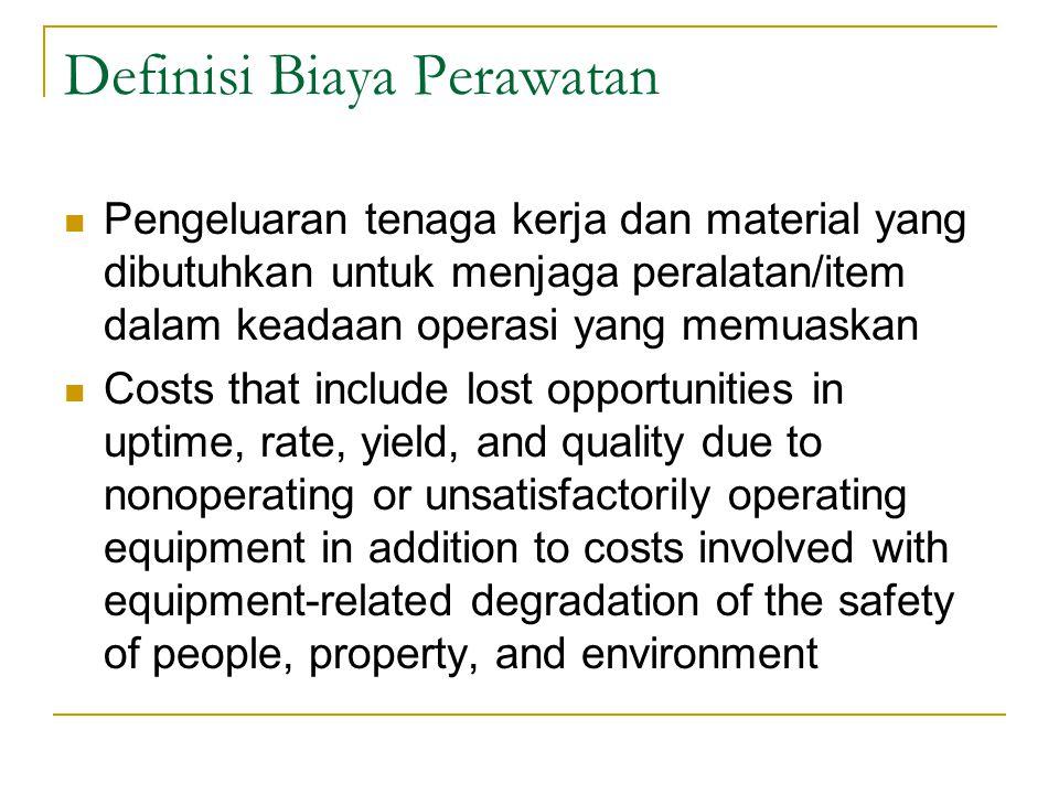 Definisi Biaya Perawatan