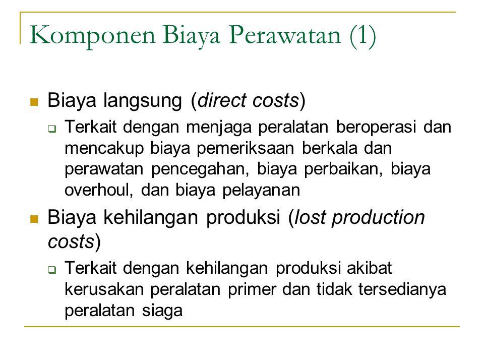 Komponen Biaya Perawatan (1)