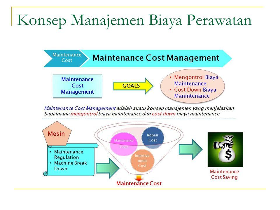 Konsep Manajemen Biaya Perawatan