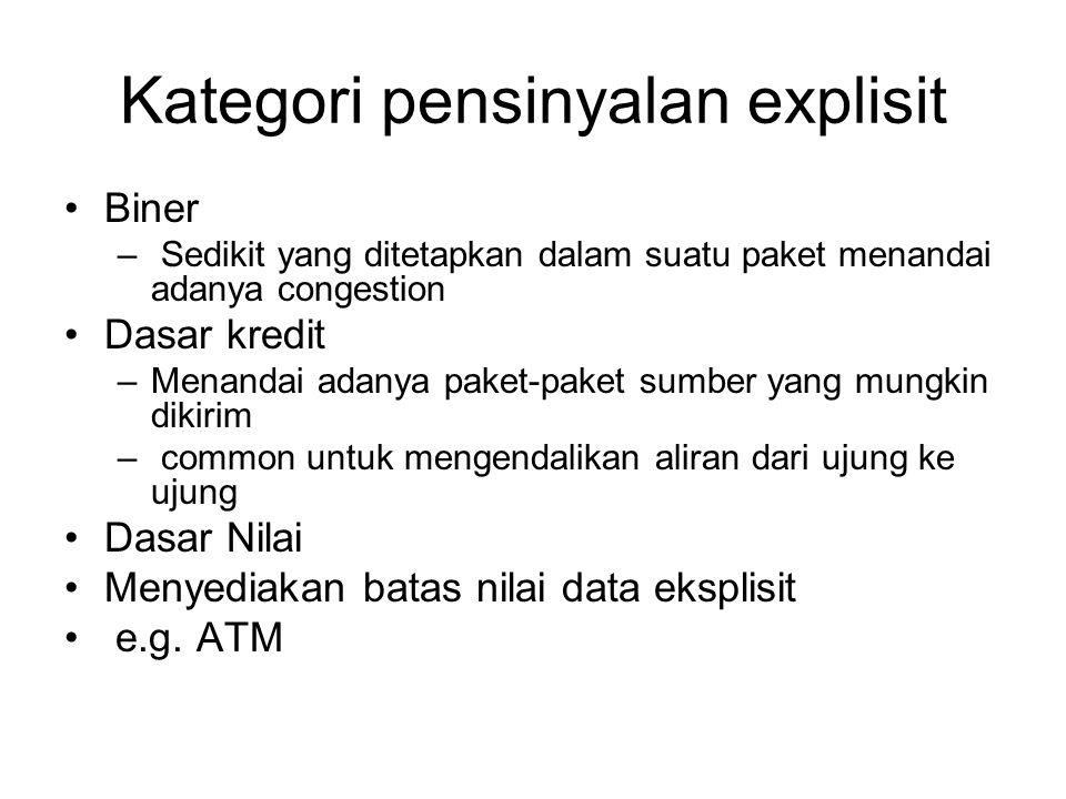 Kategori pensinyalan explisit