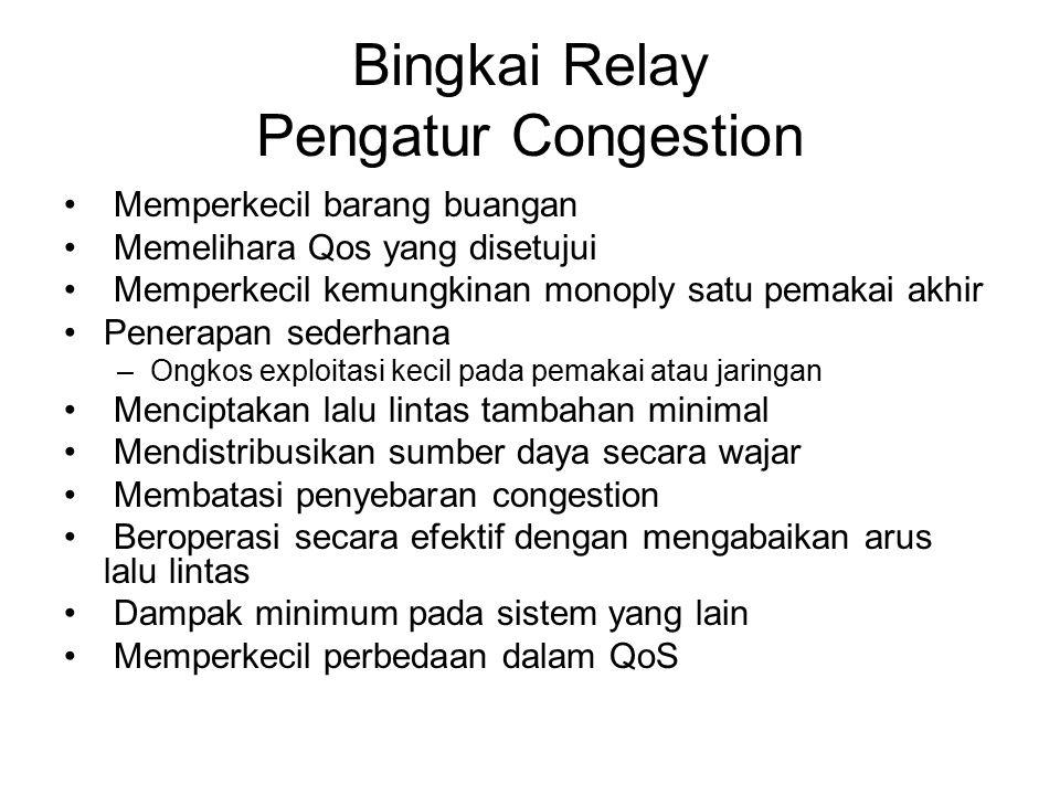Bingkai Relay Pengatur Congestion