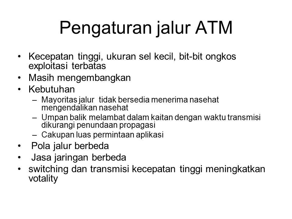 Pengaturan jalur ATM Kecepatan tinggi, ukuran sel kecil, bit-bit ongkos exploitasi terbatas. Masih mengembangkan.