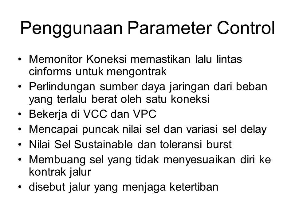 Penggunaan Parameter Control