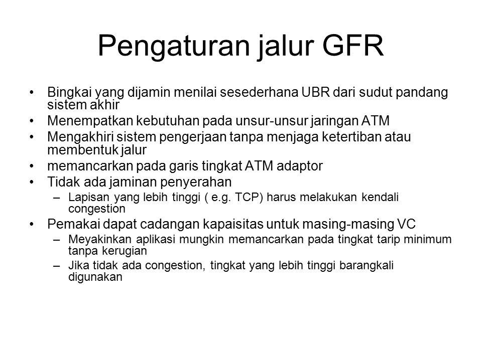 Pengaturan jalur GFR Bingkai yang dijamin menilai sesederhana UBR dari sudut pandang sistem akhir.