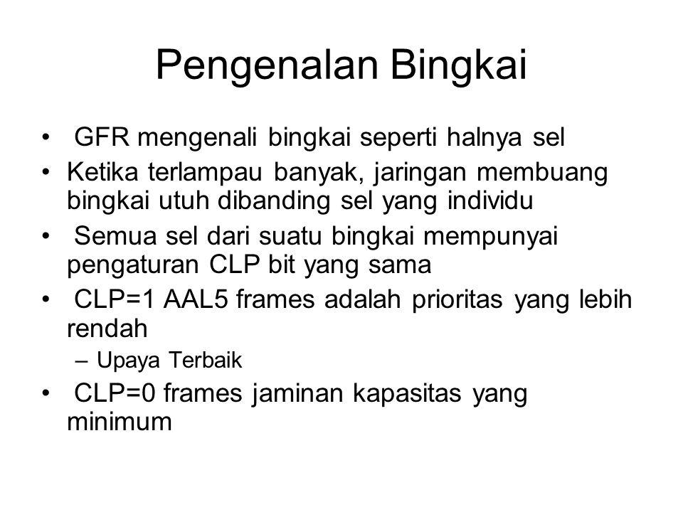 Pengenalan Bingkai GFR mengenali bingkai seperti halnya sel