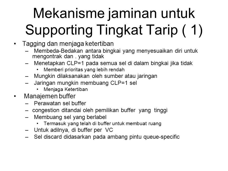 Mekanisme jaminan untuk Supporting Tingkat Tarip ( 1)