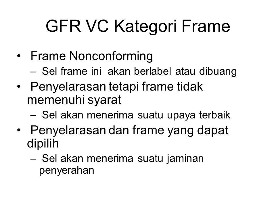 GFR VC Kategori Frame Frame Nonconforming