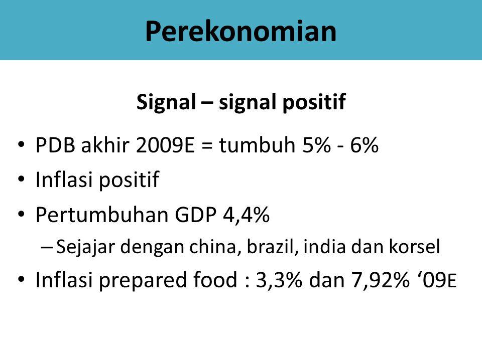 Signal – signal positif