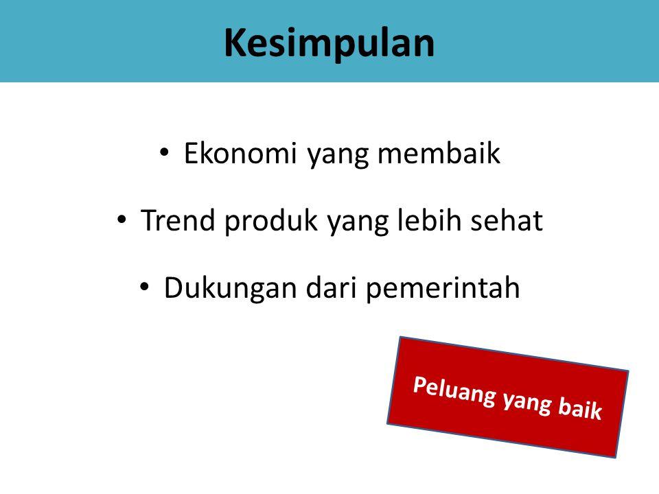 Kesimpulan Ekonomi yang membaik Trend produk yang lebih sehat