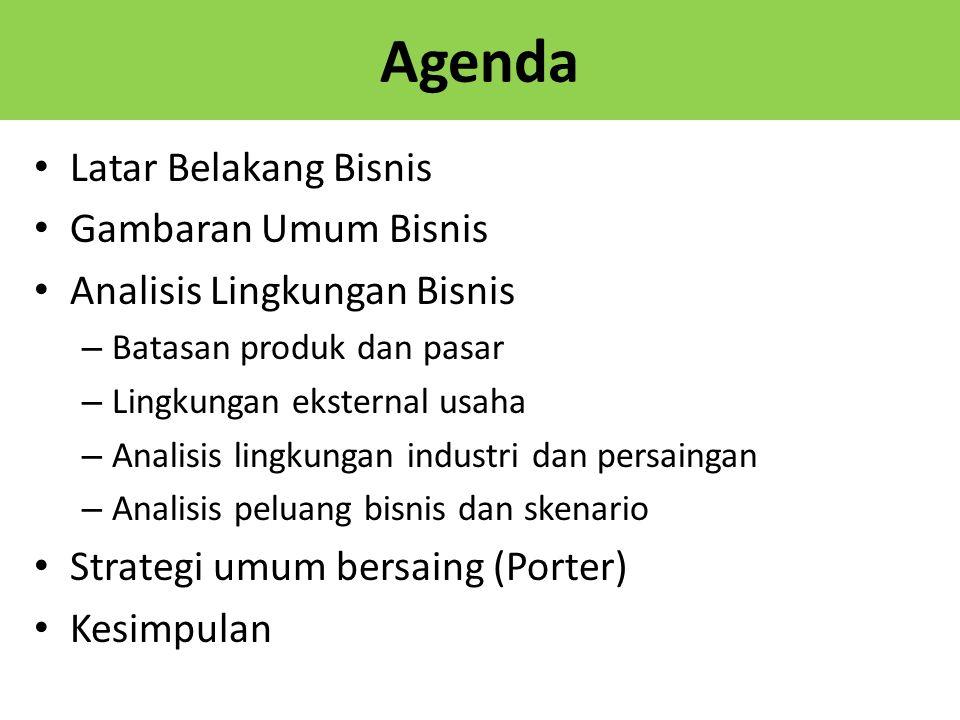 Agenda Latar Belakang Bisnis Gambaran Umum Bisnis