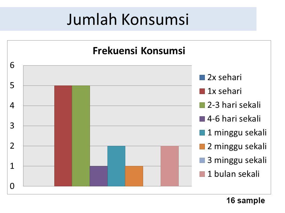 Jumlah Konsumsi 16 sample
