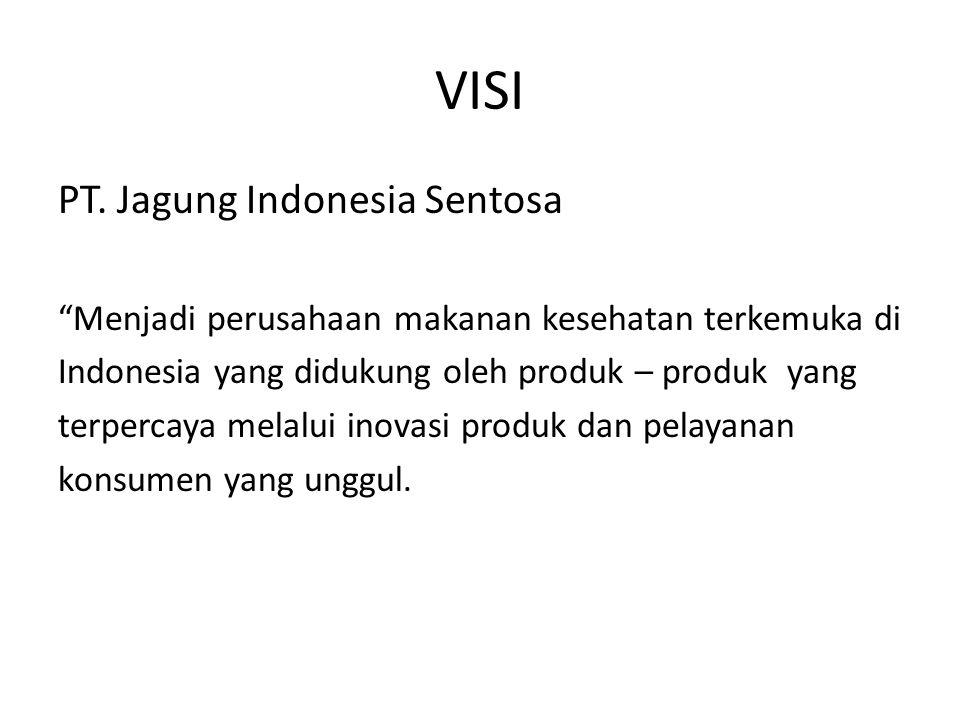 VISI PT. Jagung Indonesia Sentosa