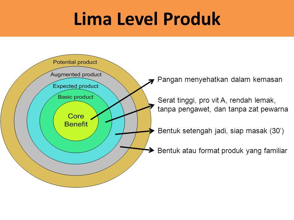 Lima Level Produk Pangan menyehatkan dalam kemasan