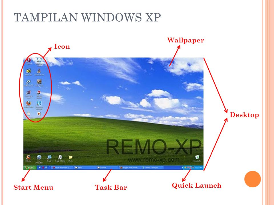 TAMPILAN WINDOWS XP Wallpaper Icon Desktop Quick Launch Start Menu