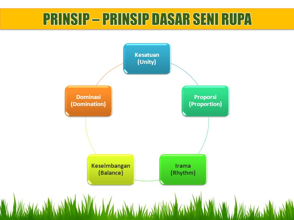 Proporsi (Proportion) Keseimbangan (Balance) Dominasi (Domination)