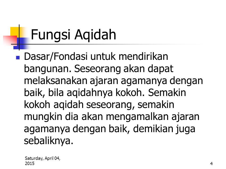 Fungsi Aqidah