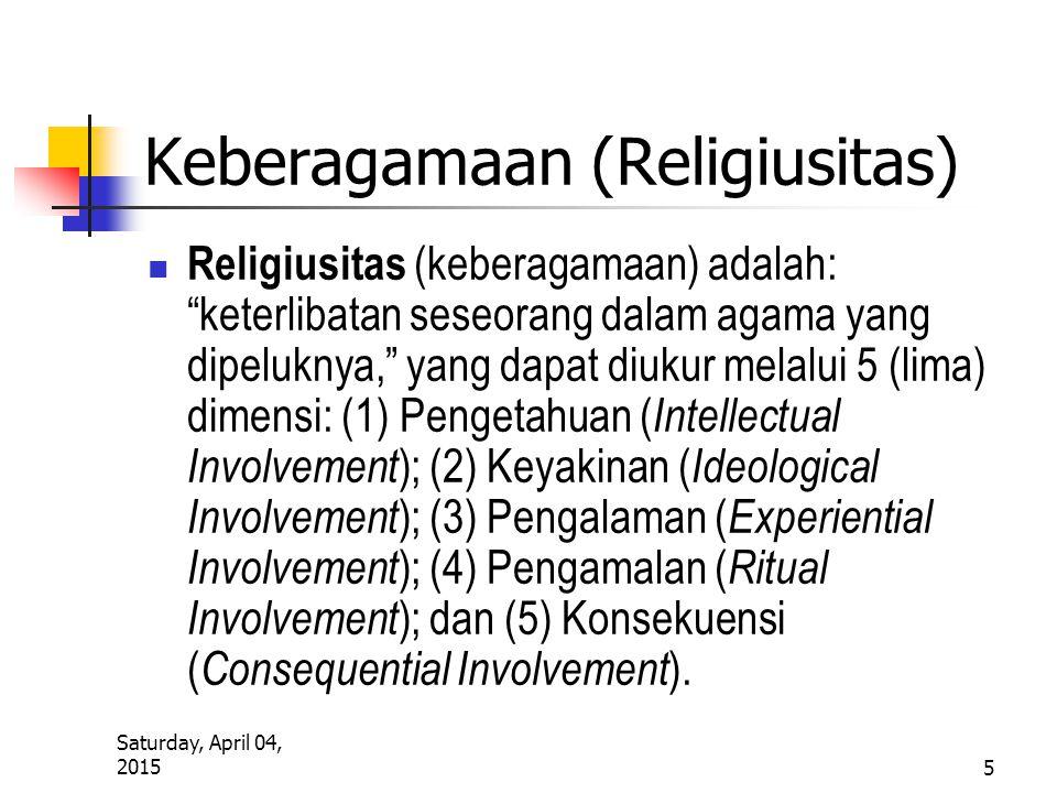 Keberagamaan (Religiusitas)