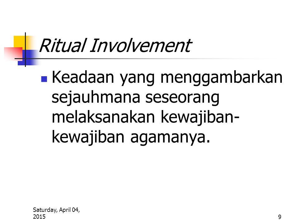 Ritual Involvement Keadaan yang menggambarkan sejauhmana seseorang melaksanakan kewajiban-kewajiban agamanya.