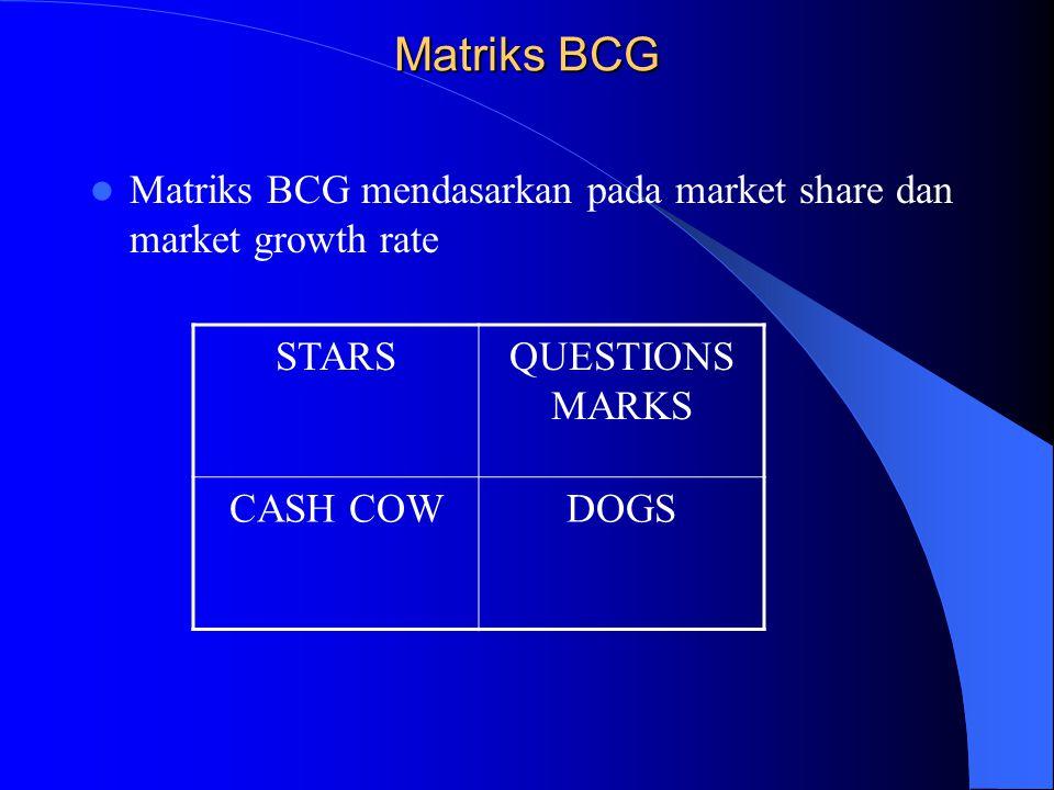 Matriks BCG Matriks BCG mendasarkan pada market share dan market growth rate. STARS. QUESTIONS MARKS.