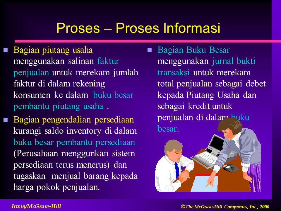 Proses – Proses Informasi