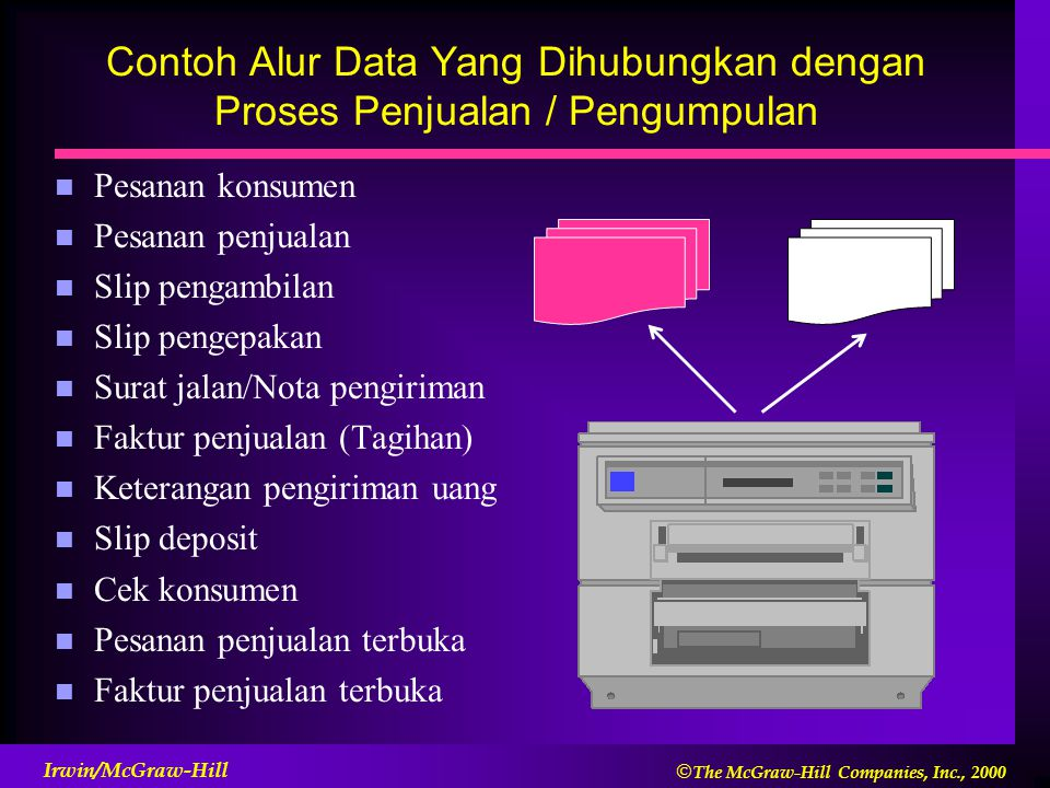 Contoh Alur Data Yang Dihubungkan dengan Proses Penjualan / Pengumpulan