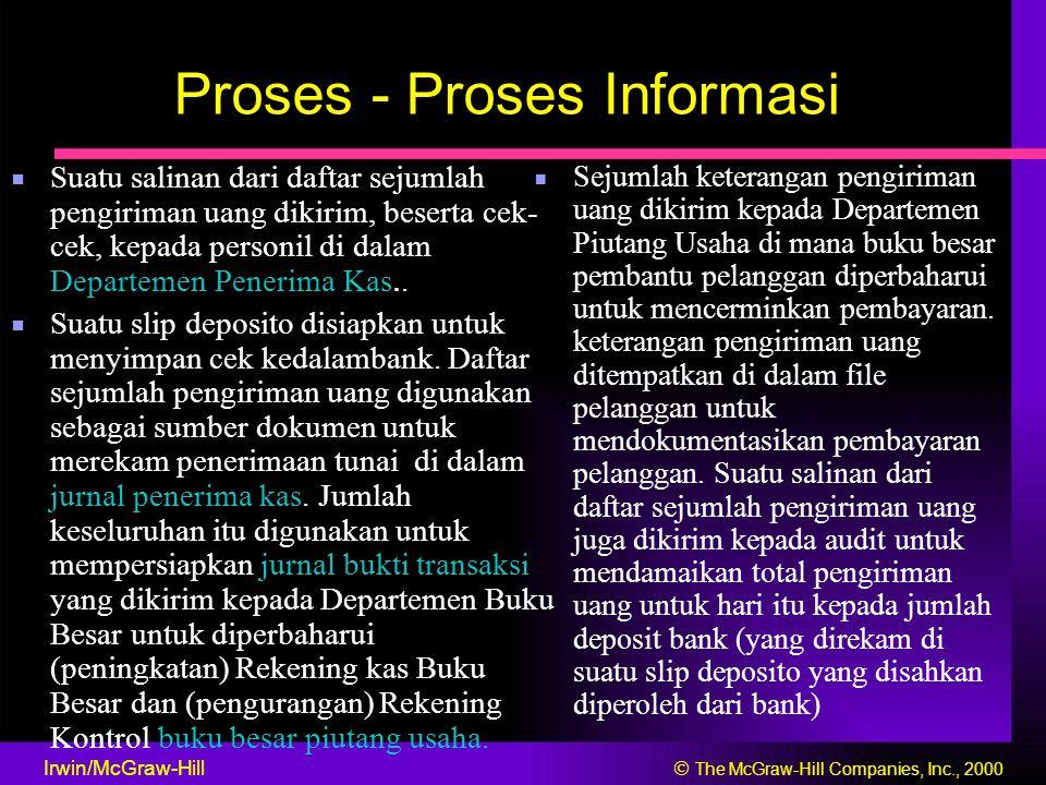 Proses - Proses Informasi