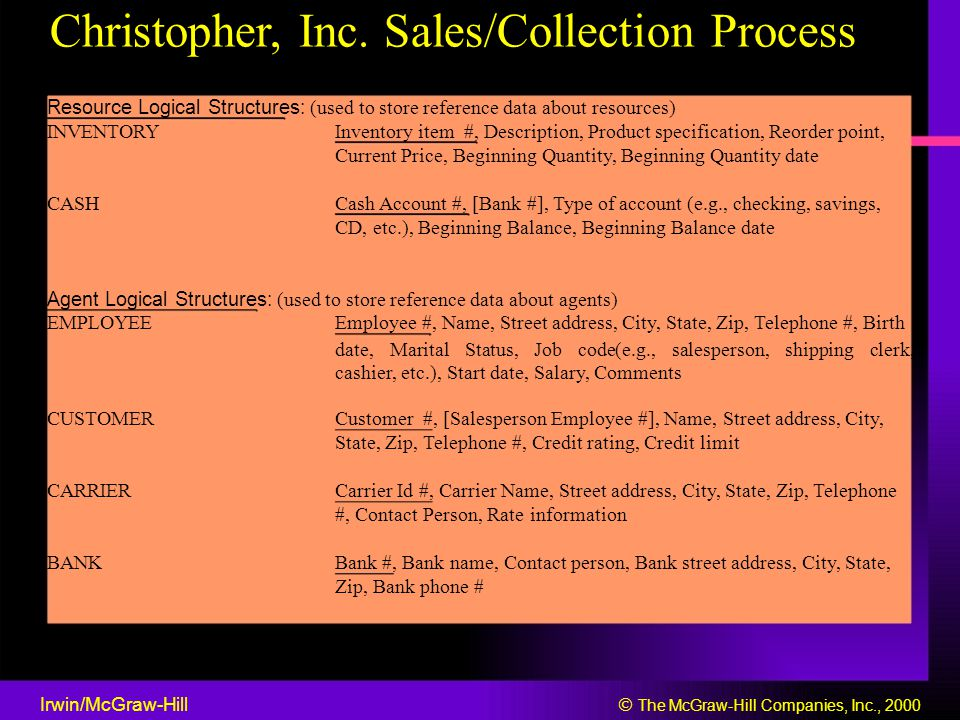 Christopher, Inc. Sales/Collection Process