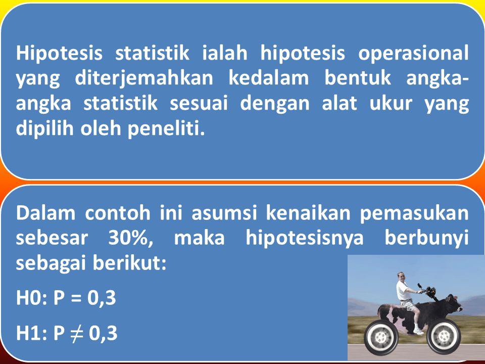 Hipotesis statistik ialah hipotesis operasional yang diterjemahkan kedalam bentuk angka-angka statistik sesuai dengan alat ukur yang dipilih oleh peneliti.