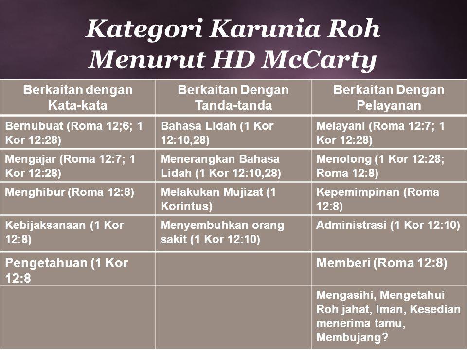 Kategori Karunia Roh Menurut HD McCarty