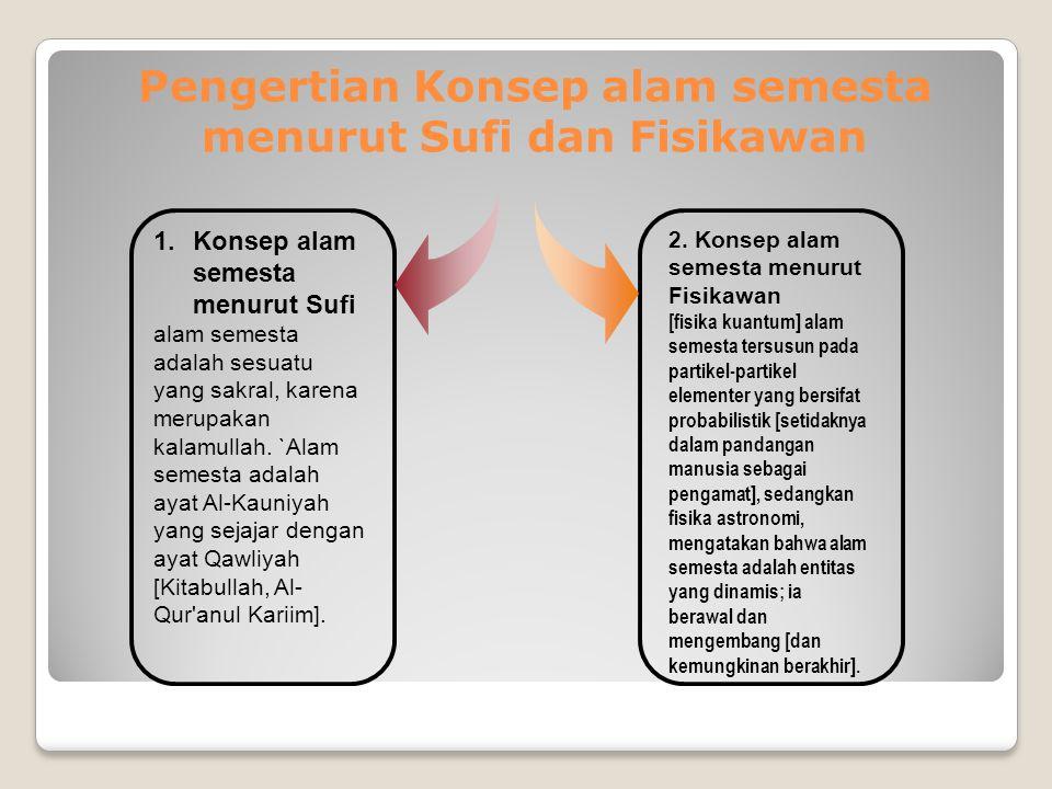 Pengertian Konsep alam semesta menurut Sufi dan Fisikawan