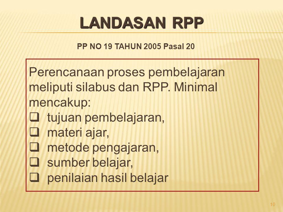 LANDASAN RPP PP NO 19 TAHUN 2005 Pasal 20. Perencanaan proses pembelajaran meliputi silabus dan RPP. Minimal mencakup: