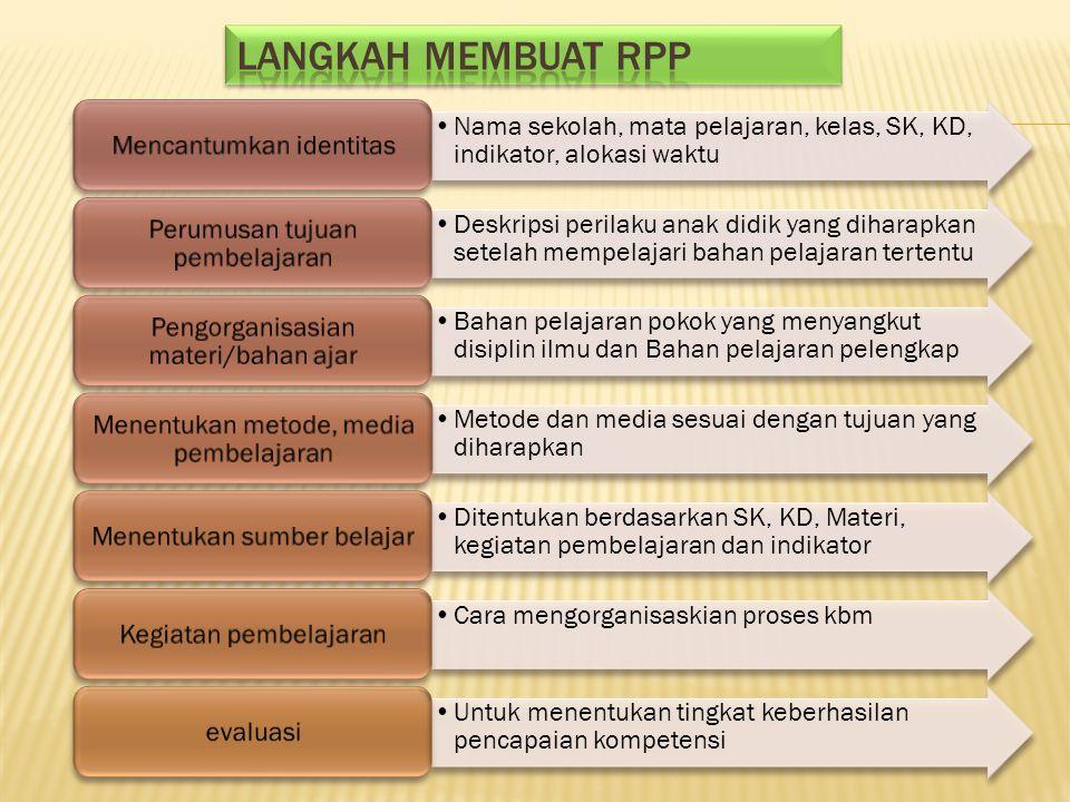 Langkah membuat RPP Mencantumkan identitas